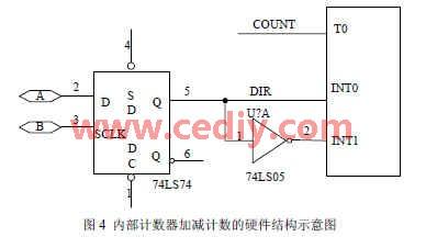 汽车转向器电控系统设计-汽车电子电控实验教学系统